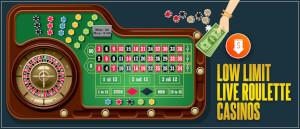 Hoe werkt online roulette
